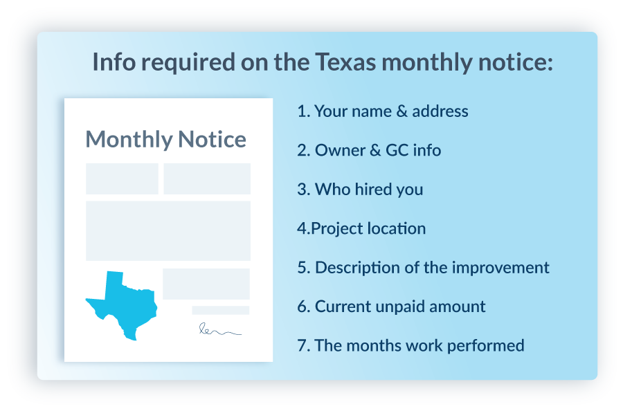 Info required on the Texas monthly notice