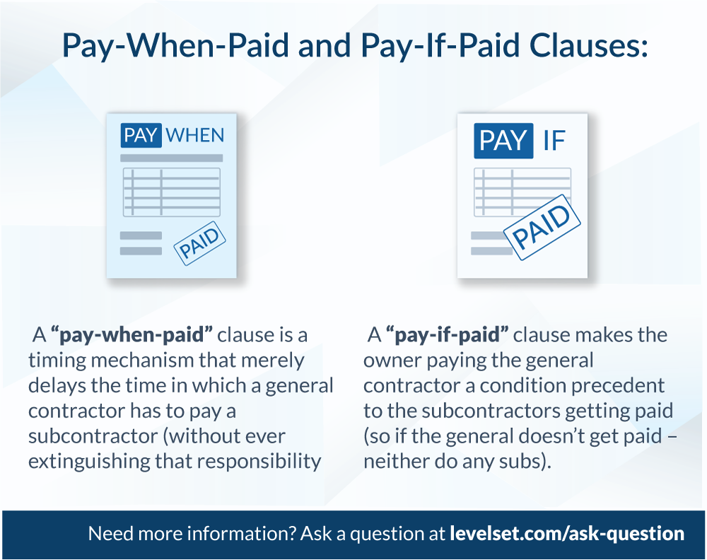 The difference between pay-when-paid and pay-if-paid clauses