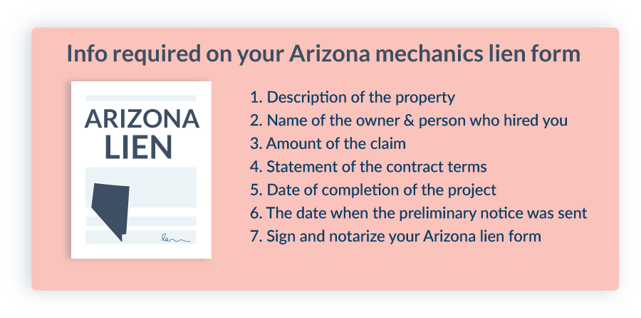 Information required on your Arizona mechanics lien form