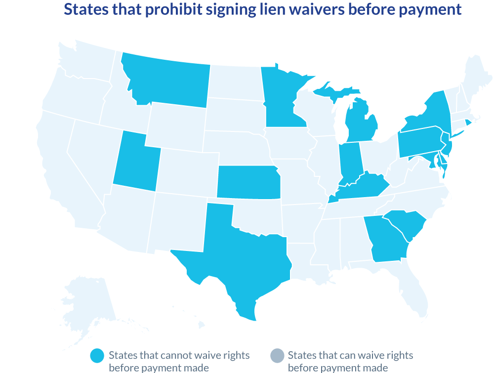 States that prohibit signing lien waivers before payment map.
