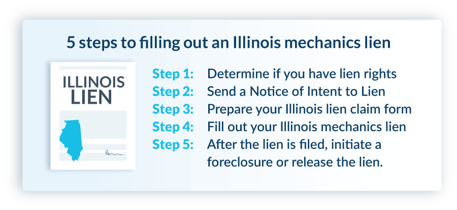 How to fillout a Illinois mechanics lien