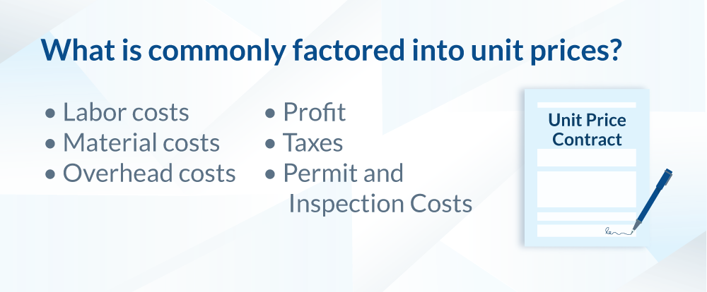 What is factored into unit prices?
