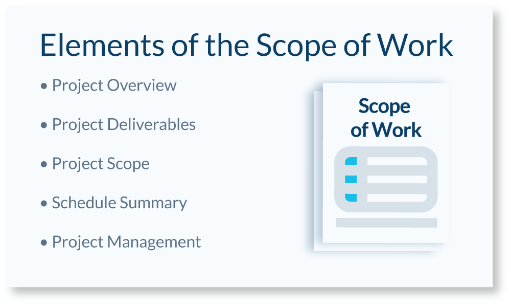 Elements of the Scope of Work: Project Overview, Project Deliverables, Project Scope, Schedule Summary, Project Management