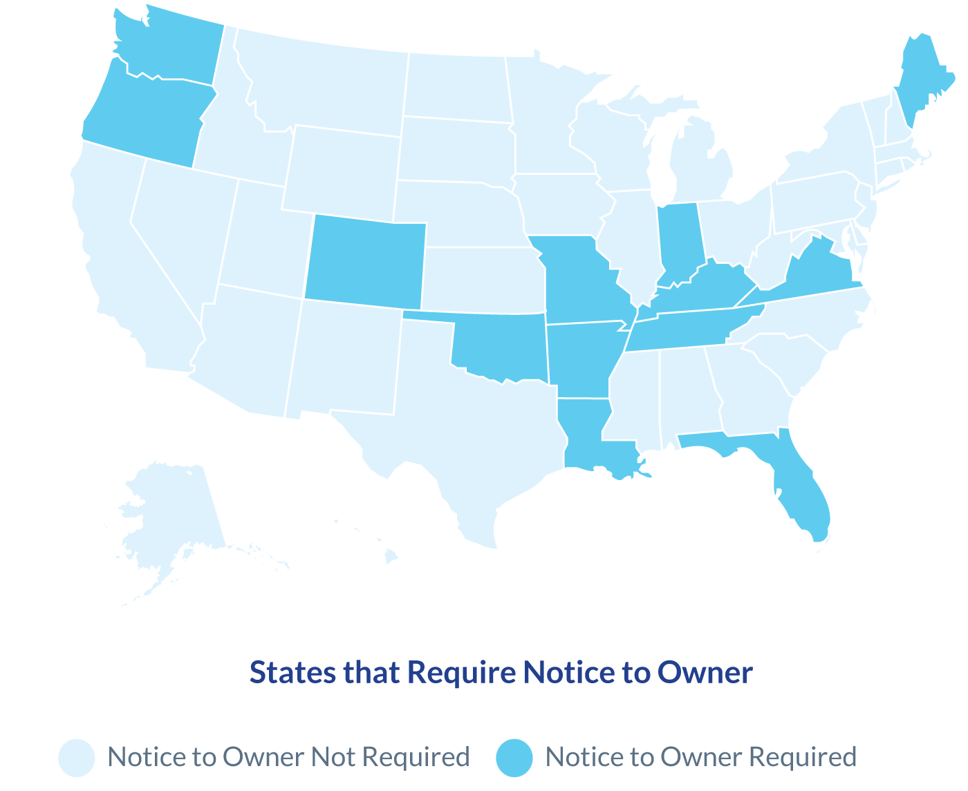 States that require Notice to Owver