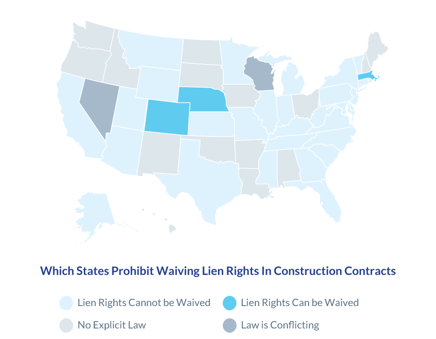 Which States Prohibit Waiving Lien Rights In Construction Contracts