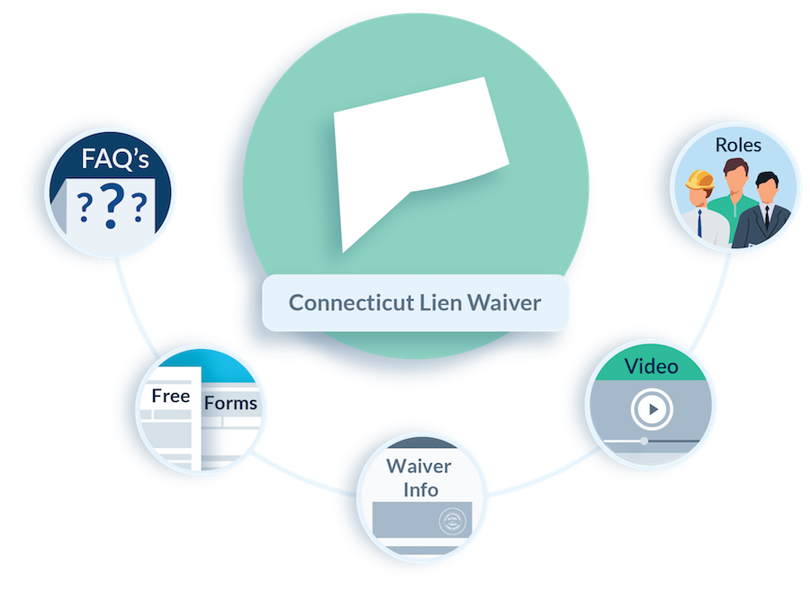 Connecticut Lien Waiver FAQs