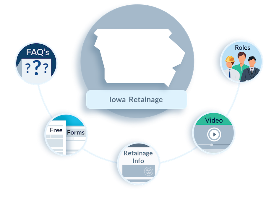 Iowa Retainage FAQs