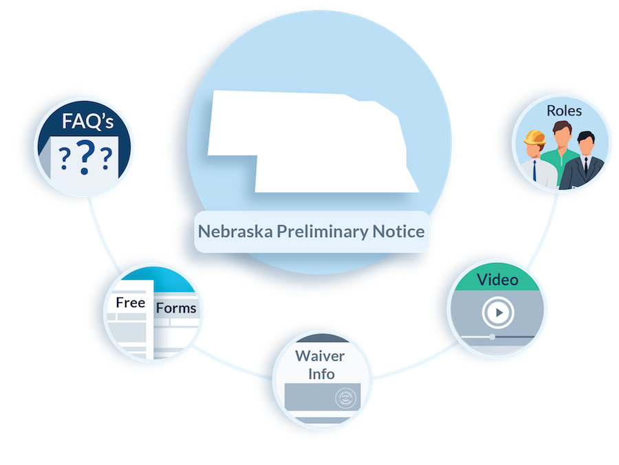 Nebraska Preliminary Notice FAQs