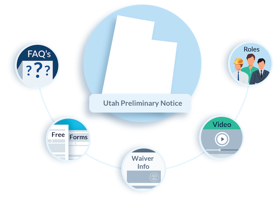 Utah Preliminary Notice FAQs
