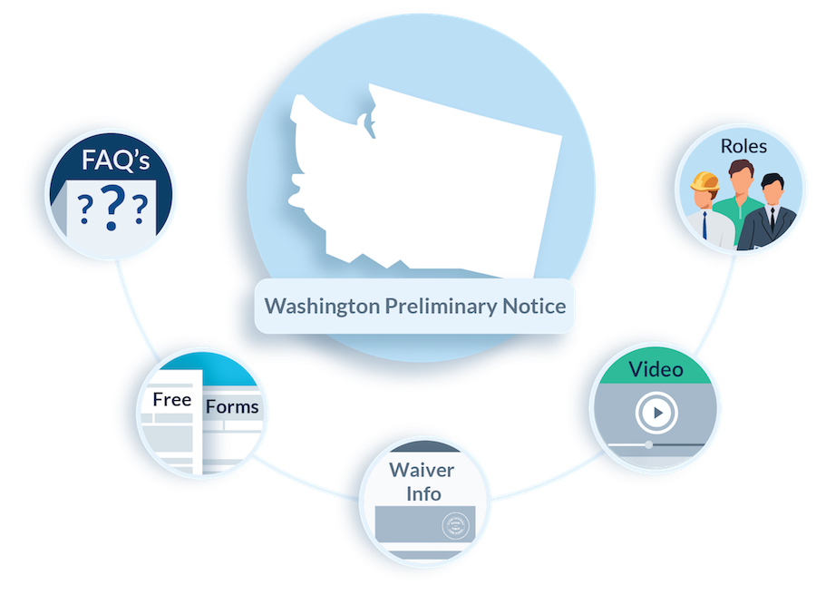 Washington Preliminary Notice FAQs
