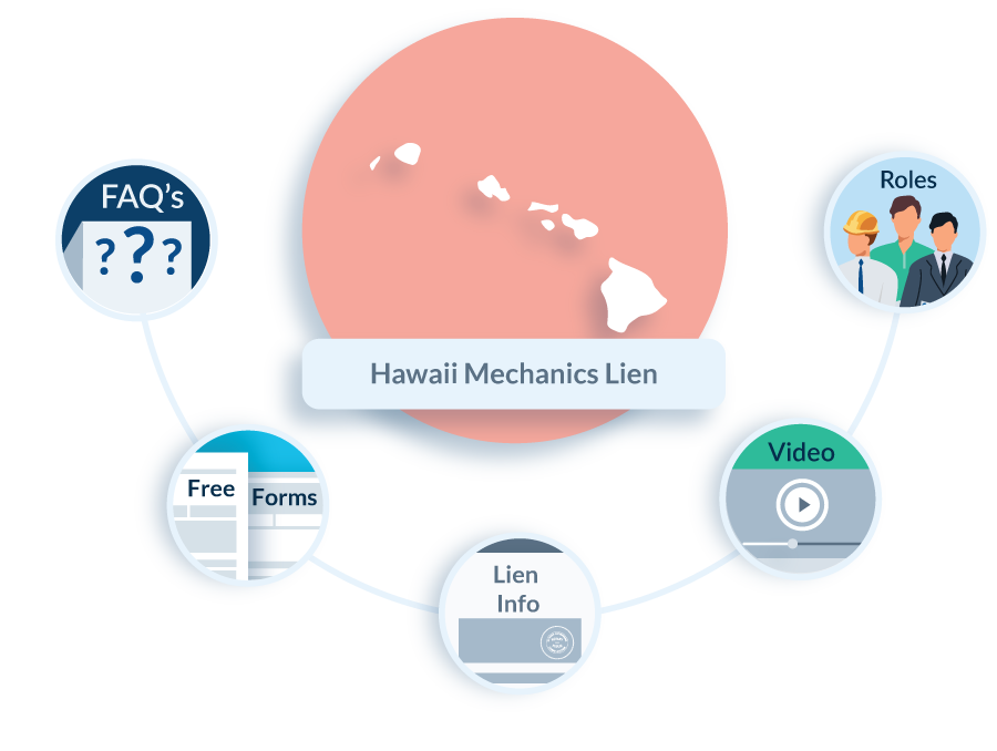 Hawaii-Mechanics-Lien-FAQ