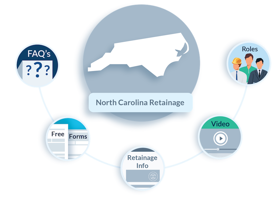 North Carolina Retainage FAQs