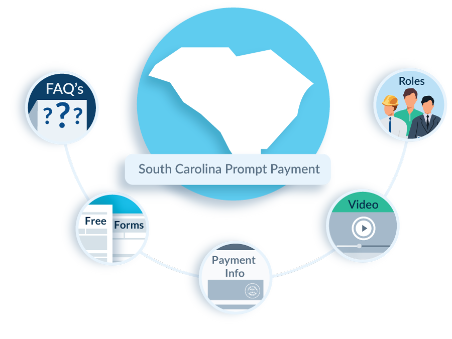 South-Carolina-Prompt-Payment-FAQ