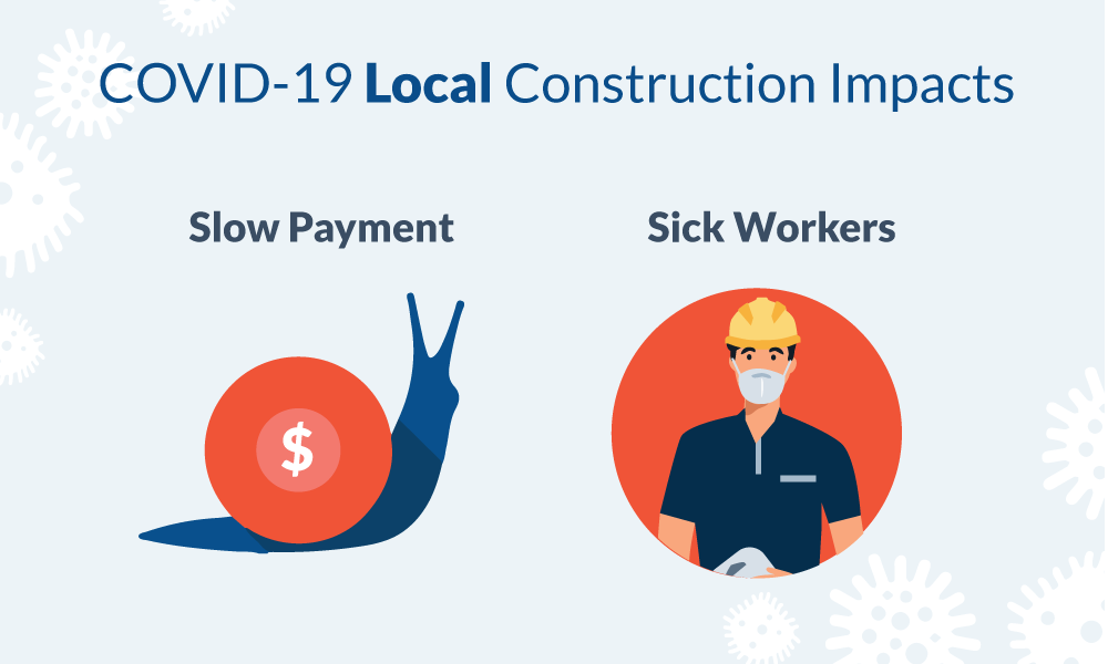 COVID-19 Caronavirus Construction Industry Effects Local Impacts