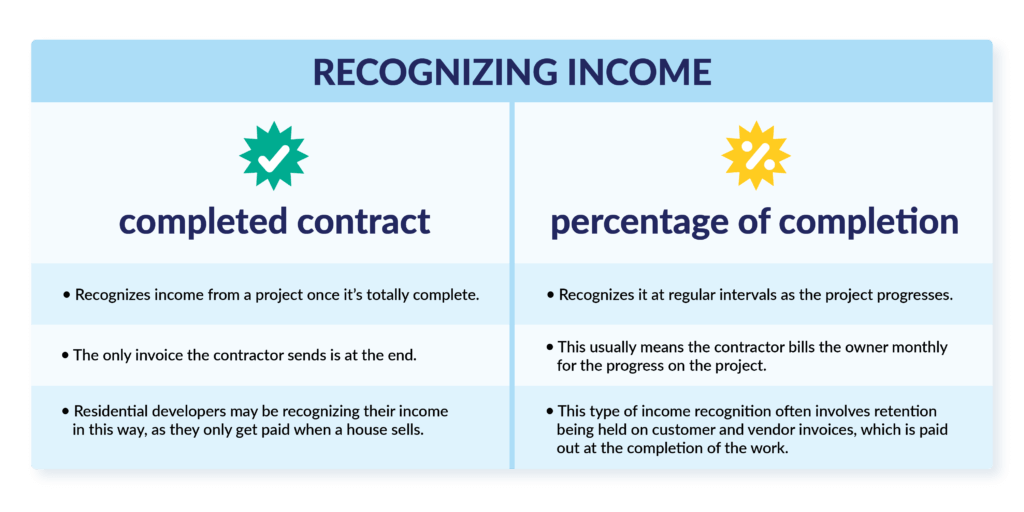 Recodnizing income in chart of accounts