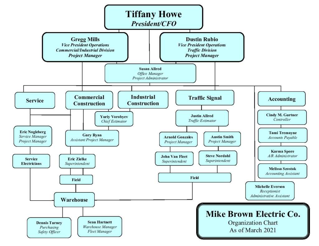 Electrical Contractor Organizational Chart Example